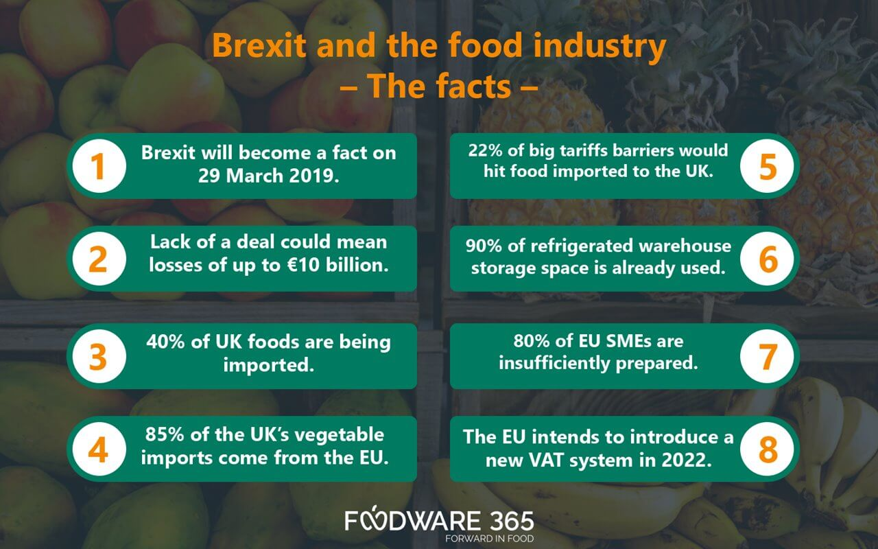 Brexit and Food industry facts